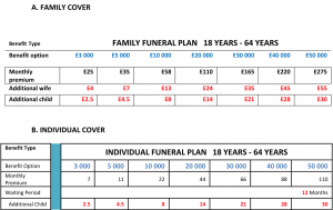 dups direct funeral insurance cover plan united holdings